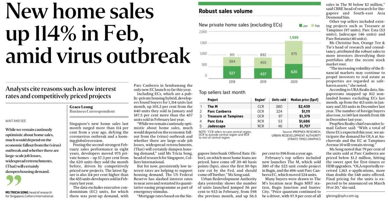 New-Home-Sales-Up-114%-In-Feb