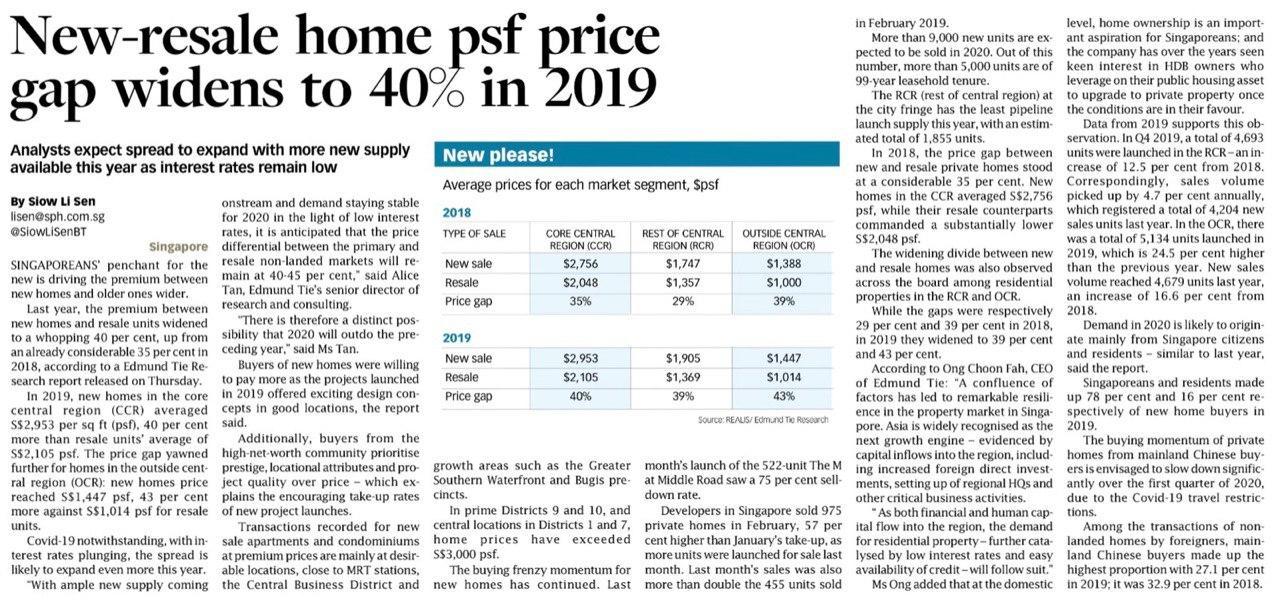 New-Resale-home-psf-price-gap-widens-to-40%