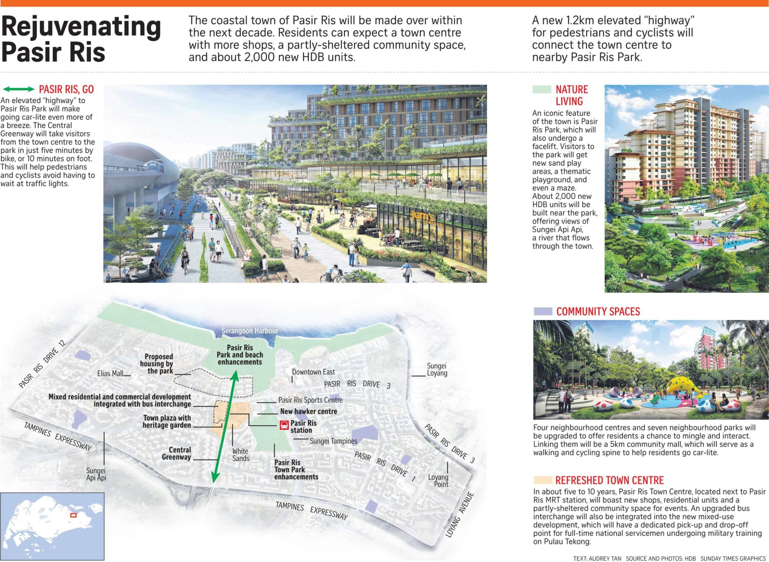 the-Jovell-Singapore-Rejuvenating-Pasir-Ris