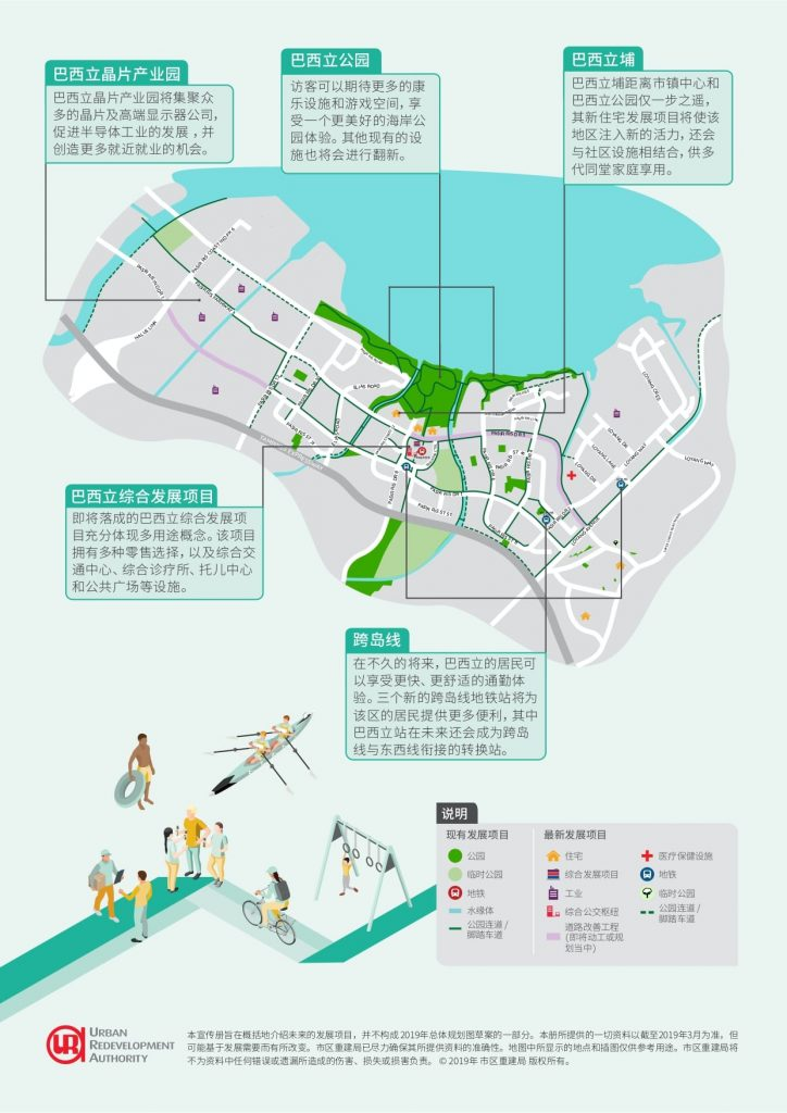 the-jovell-Pasir-Ris-master-plan-2019-Chinese-2